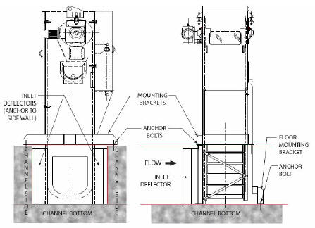 待过滤的污水从细格栅中部开口进入,从内向外通过两侧的网板进行杂质